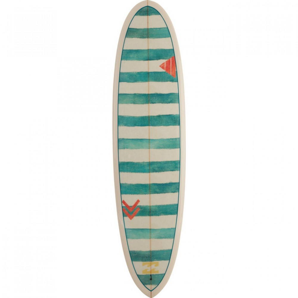 Surfboard (soft top) rentals in San Francisco - Cloud of Goods